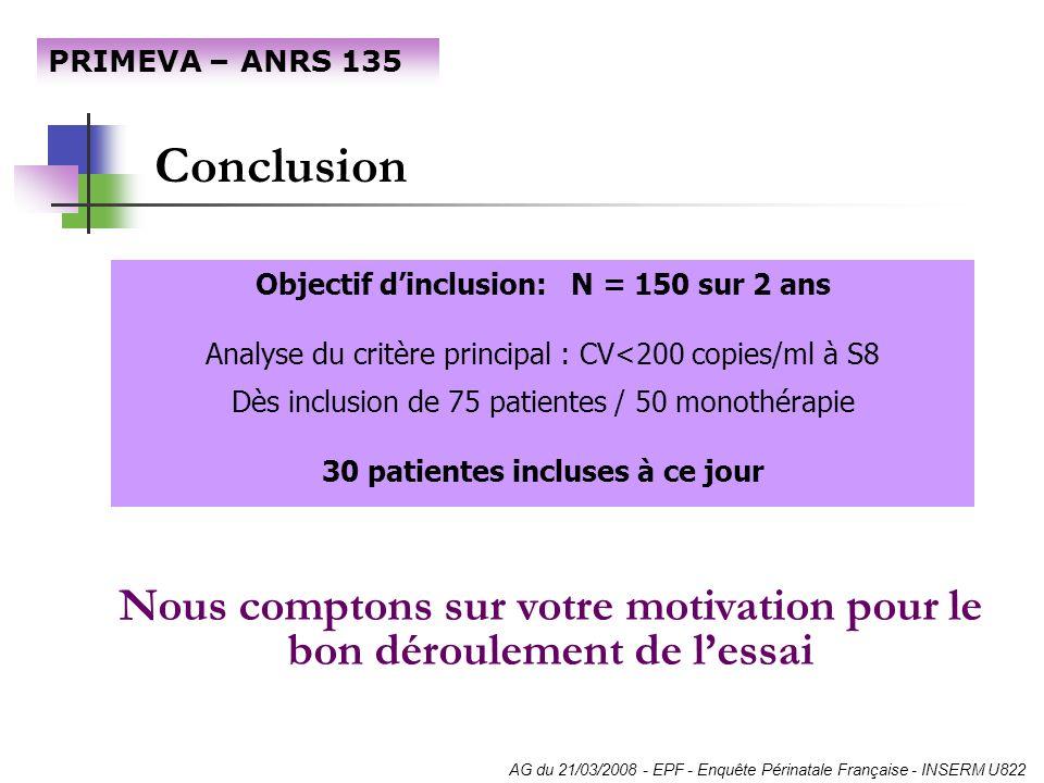 PRIMEVA – ANRS 135 AG du 21/03/2008 - EPF - Enquête Périnatale Française - INSERM U822 Nous comptons sur votre motivation pour le bon déroulement de l