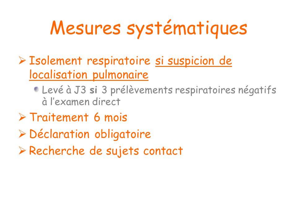 Mesures systématiques Isolement respiratoire si suspicion de localisation pulmonaire Levé à J3 si 3 prélèvements respiratoires négatifs à lexamen dire