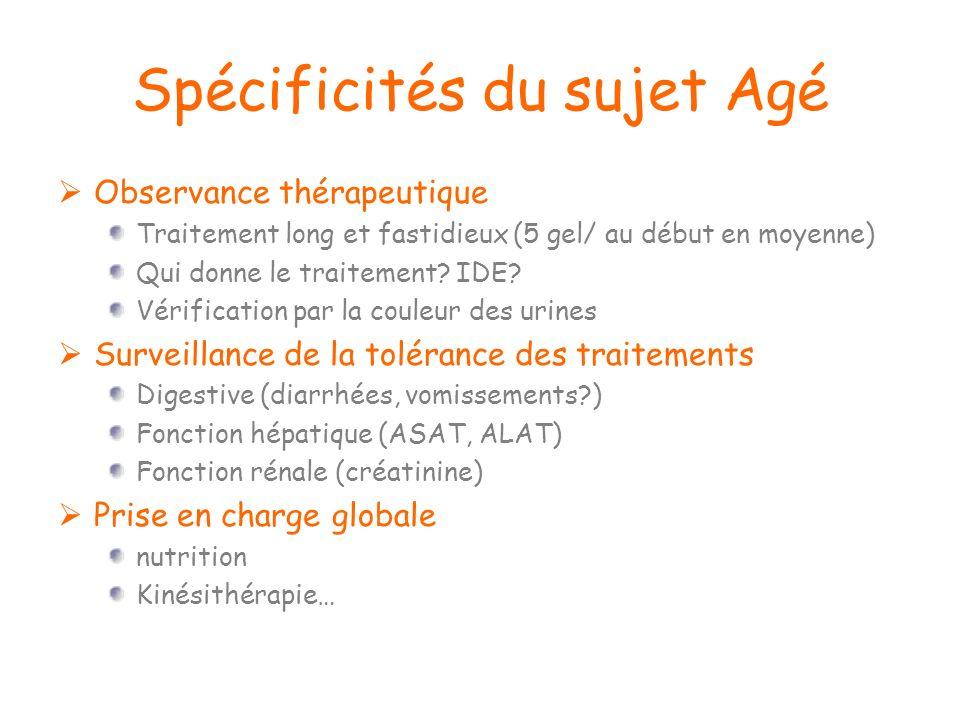 Spécificités du sujet Agé Observance thérapeutique Traitement long et fastidieux (5 gel/ au début en moyenne) Qui donne le traitement? IDE? Vérificati