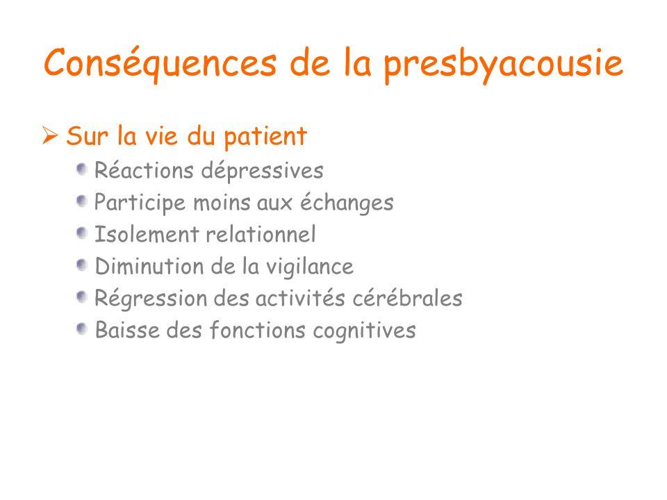 Conséquences de la presbyacousie Sur la vie du patient Réactions dépressives Participe moins aux échanges Isolement relationnel Diminution de la vigil
