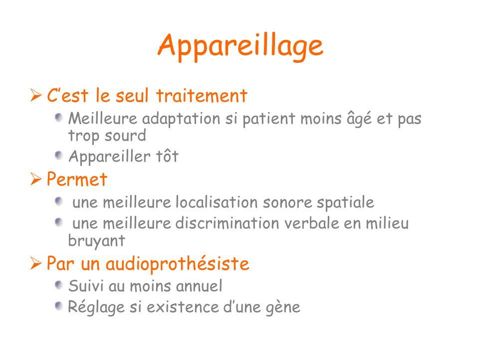 Appareillage Cest le seul traitement Meilleure adaptation si patient moins âgé et pas trop sourd Appareiller tôt Permet une meilleure localisation son