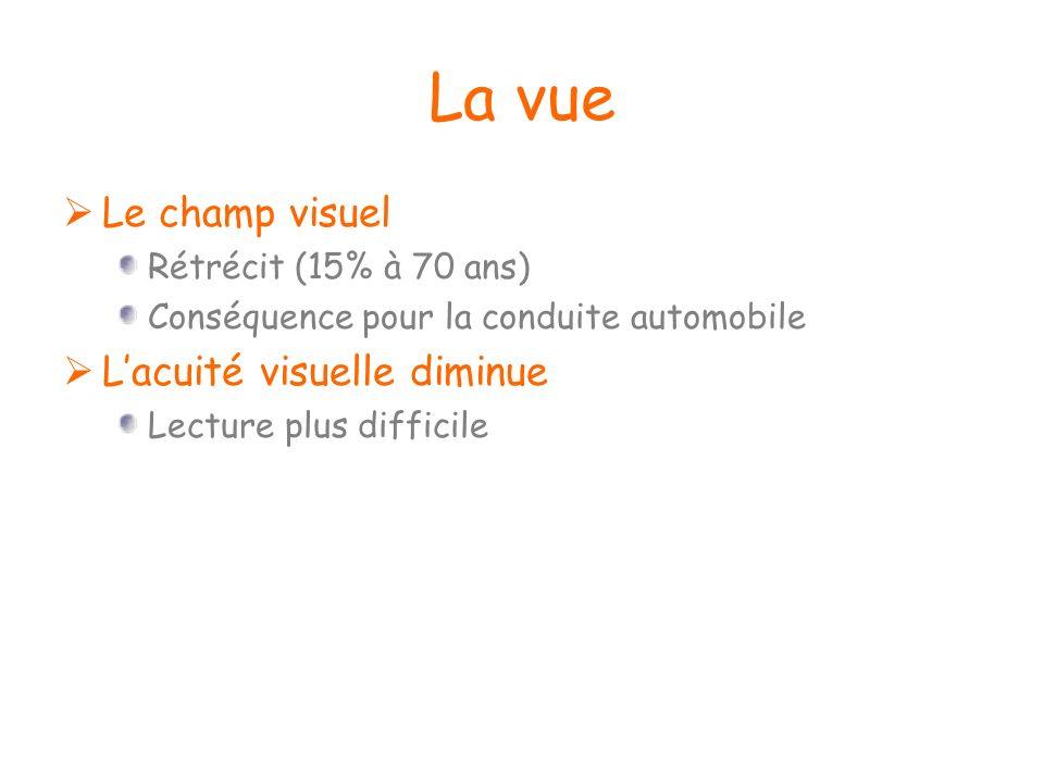 La vue Le champ visuel Rétrécit (15% à 70 ans) Conséquence pour la conduite automobile Lacuité visuelle diminue Lecture plus difficile