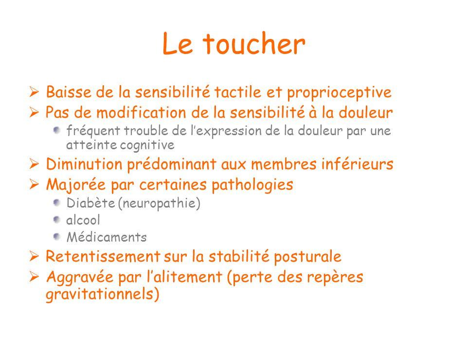 Le toucher Baisse de la sensibilité tactile et proprioceptive Pas de modification de la sensibilité à la douleur fréquent trouble de lexpression de la