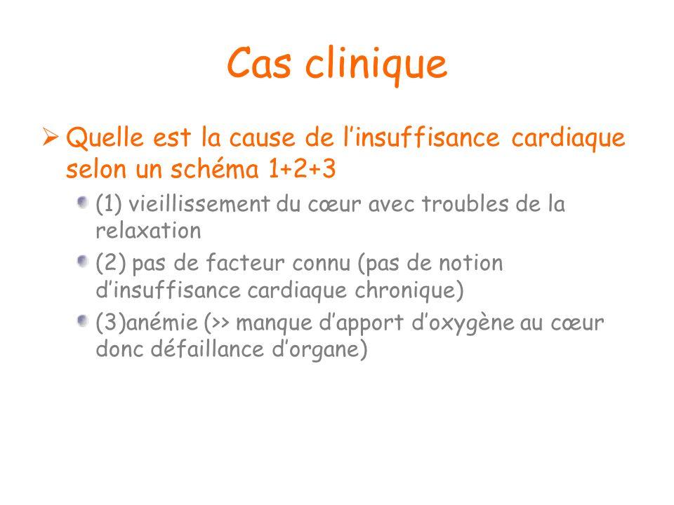 Cas clinique Quelle est la cause de linsuffisance cardiaque selon un schéma 1+2+3 (1) vieillissement du cœur avec troubles de la relaxation (2) pas de