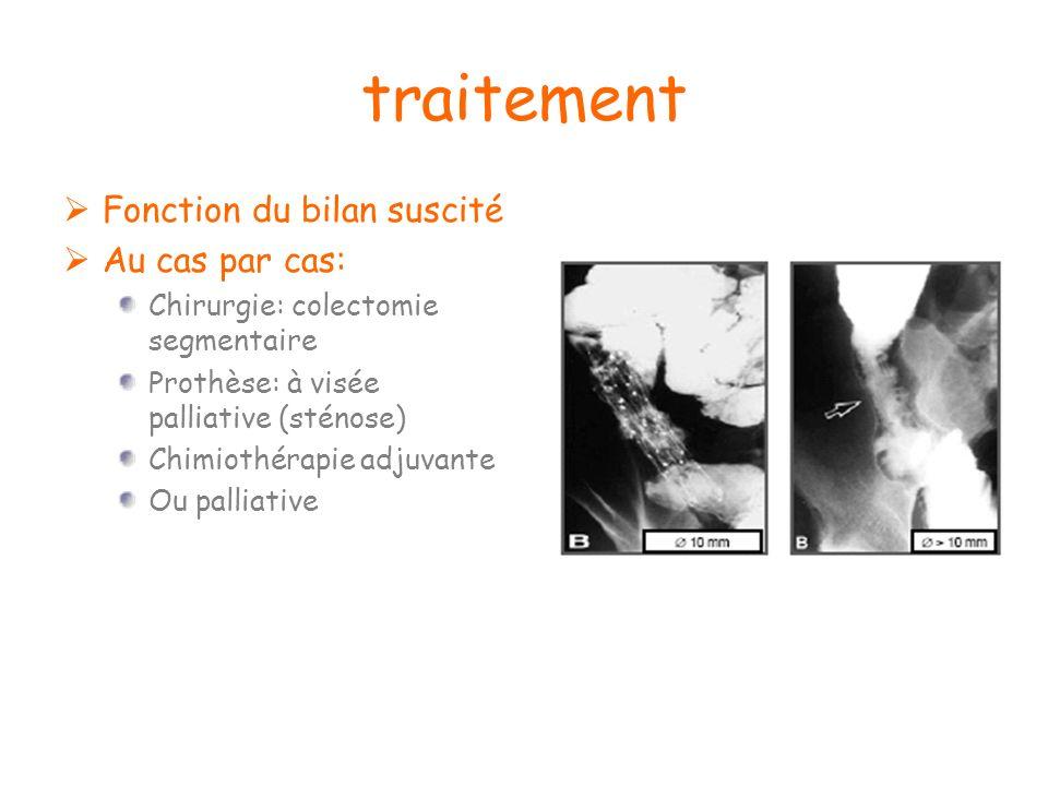 traitement Fonction du bilan suscité Au cas par cas: Chirurgie: colectomie segmentaire Prothèse: à visée palliative (sténose) Chimiothérapie adjuvante