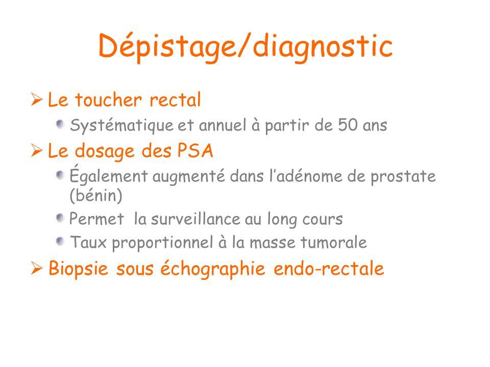 Dépistage/diagnostic Le toucher rectal Systématique et annuel à partir de 50 ans Le dosage des PSA Également augmenté dans ladénome de prostate (bénin