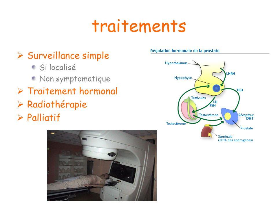 traitements Surveillance simple Si localisé Non symptomatique Traitement hormonal Radiothérapie Palliatif