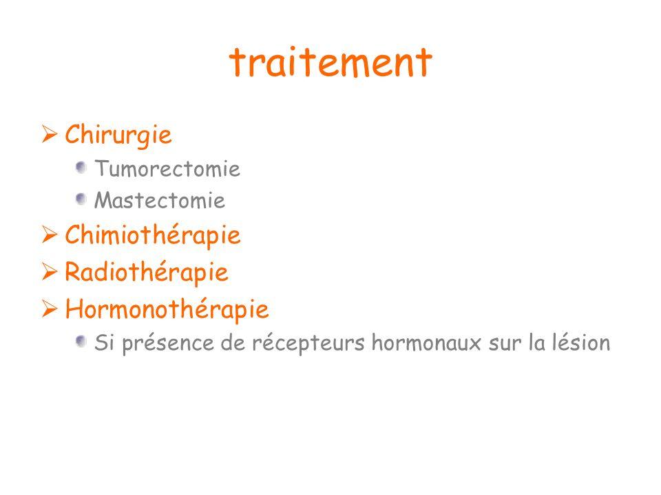 traitement Chirurgie Tumorectomie Mastectomie Chimiothérapie Radiothérapie Hormonothérapie Si présence de récepteurs hormonaux sur la lésion