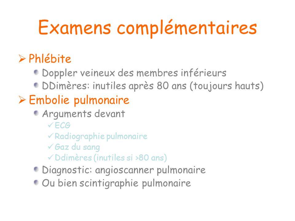 Examens complémentaires Phlébite Doppler veineux des membres inférieurs DDimères: inutiles après 80 ans (toujours hauts) Embolie pulmonaire Arguments