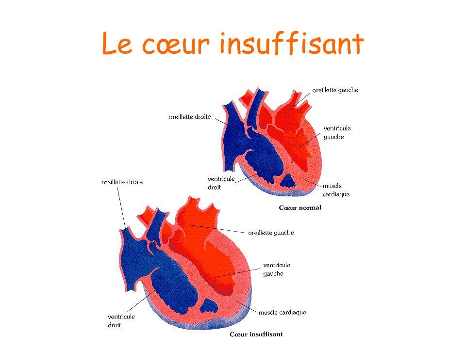 Le cœur insuffisant