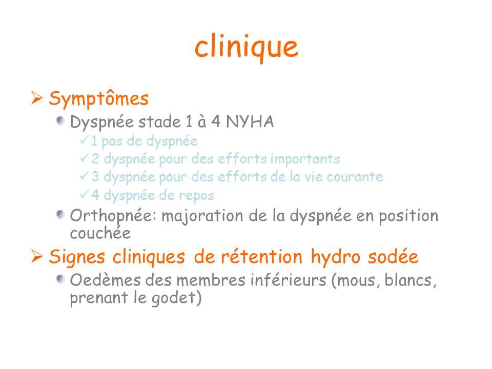 clinique Symptômes Dyspnée stade 1 à 4 NYHA 1 pas de dyspnée 2 dyspnée pour des efforts importants 3 dyspnée pour des efforts de la vie courante 4 dys