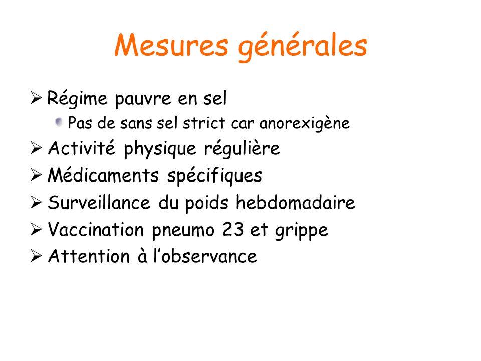 Mesures générales Régime pauvre en sel Pas de sans sel strict car anorexigène Activité physique régulière Médicaments spécifiques Surveillance du poid