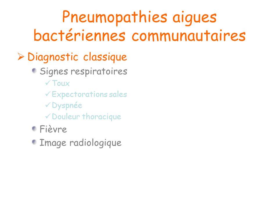 Pneumopathies aigues bactériennes communautaires Diagnostic classique Signes respiratoires Toux Expectorations sales Dyspnée Douleur thoracique Fièvre