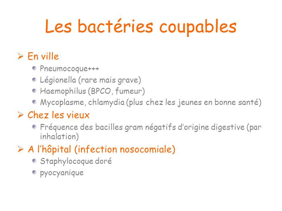 Les bactéries coupables En ville Pneumocoque+++ Légionella (rare mais grave) Haemophilus (BPCO, fumeur) Mycoplasme, chlamydia (plus chez les jeunes en