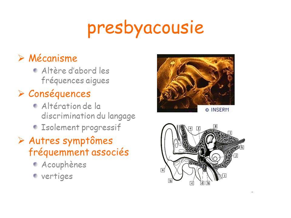 presbyacousie Mécanisme Altère dabord les fréquences aigues Conséquences Altération de la discrimination du langage Isolement progressif Autres symptô