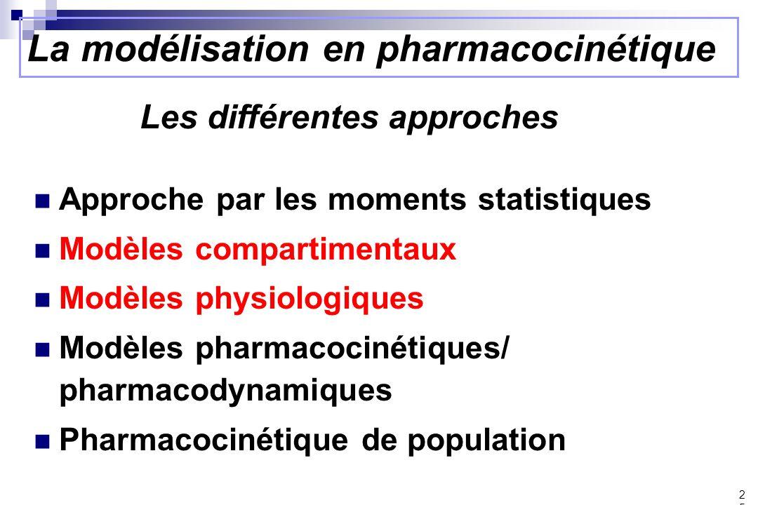 La modélisation en pharmacocinétique 25 Approche par les moments statistiques Modèles compartimentaux Modèles physiologiques Modèles pharmacocinétique