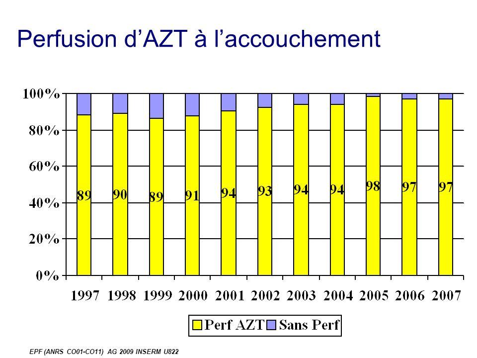 EPF (ANRS CO01-CO11) AG 2009 INSERM U822 Perfusion dAZT à laccouchement