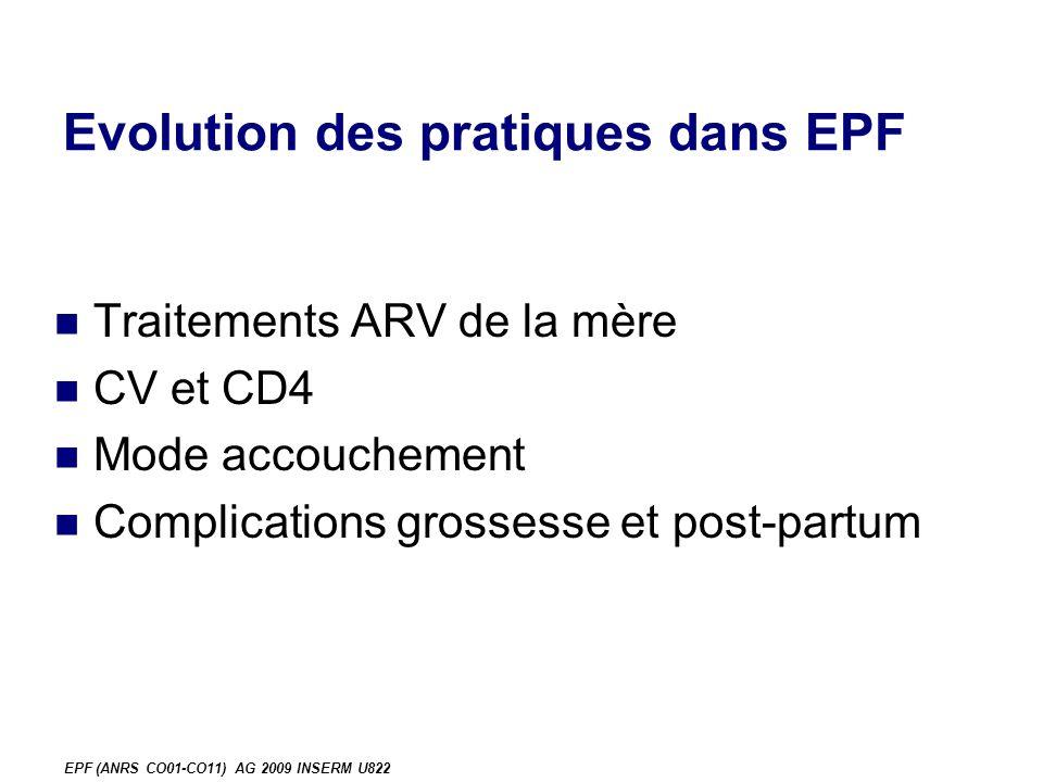 EPF (ANRS CO01-CO11) AG 2009 INSERM U822 Evolution des pratiques dans EPF Traitements ARV de la mère CV et CD4 Mode accouchement Complications grossesse et post-partum