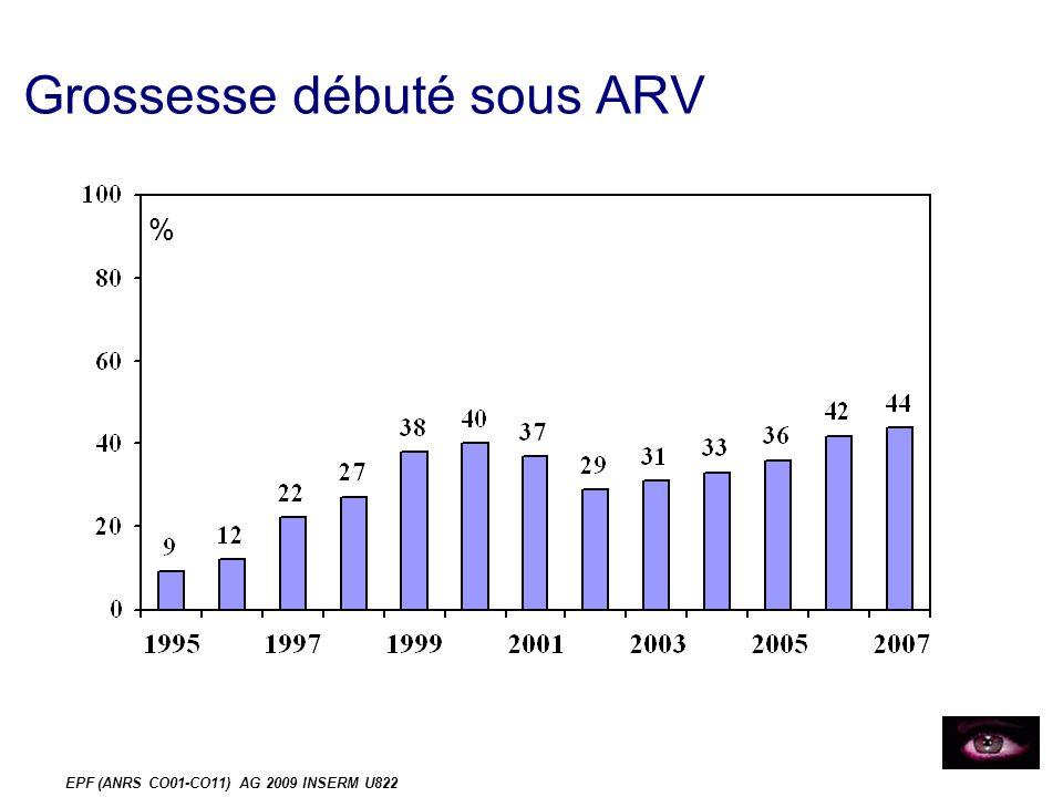 EPF (ANRS CO01-CO11) AG 2009 INSERM U822 Grossesse débuté sous ARV %