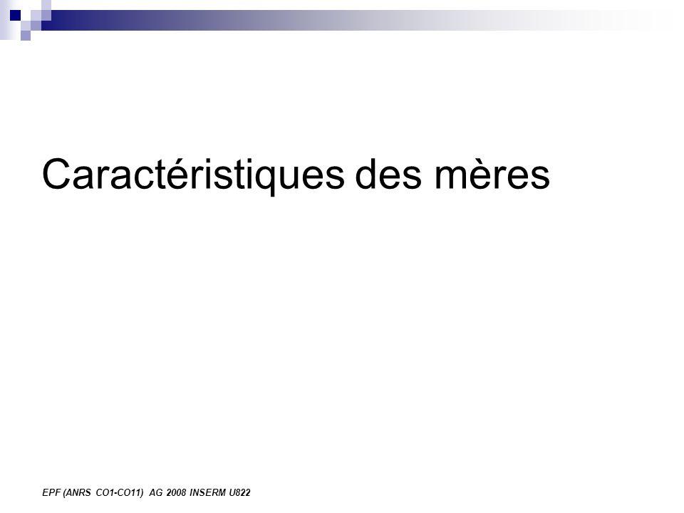 EPF (ANRS CO1-CO11) AG 2008 INSERM U822 Caractéristiques des mères