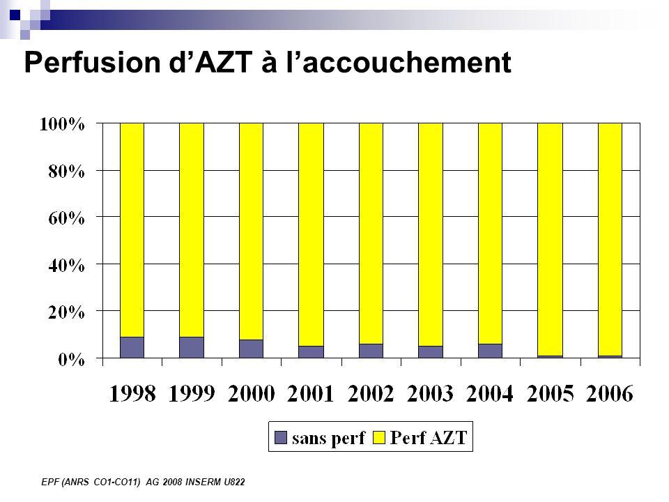 EPF (ANRS CO1-CO11) AG 2008 INSERM U822 Perfusion dAZT à laccouchement