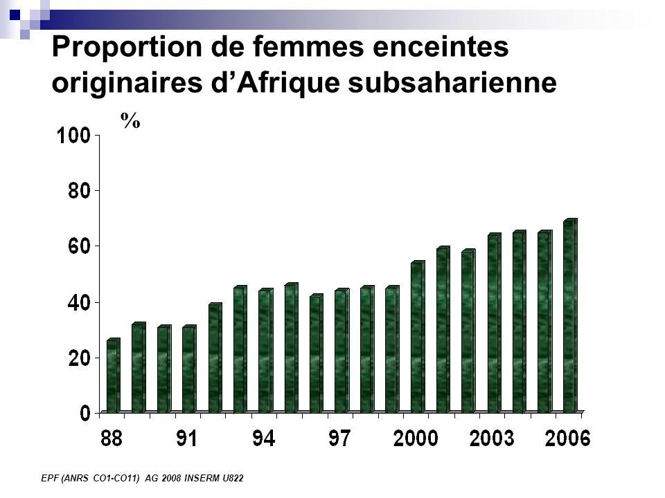 EPF (ANRS CO1-CO11) AG 2008 INSERM U822 Proportion de femmes enceintes originaires dAfrique subsaharienne %