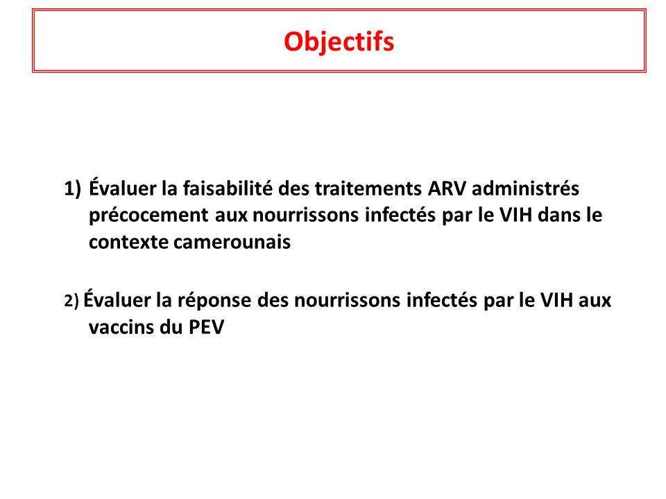 Objectifs 1)Évaluer la faisabilité des traitements ARV administrés précocement aux nourrissons infectés par le VIH dans le contexte camerounais 2) Éva