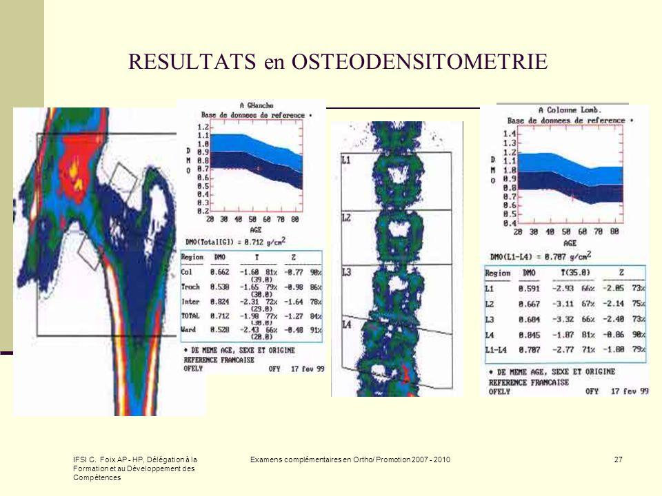 IFSI C. Foix AP - HP, Délégation à la Formation et au Développement des Compétences Examens complémentaires en Ortho/ Promotion 2007 - 201027 RESULTAT