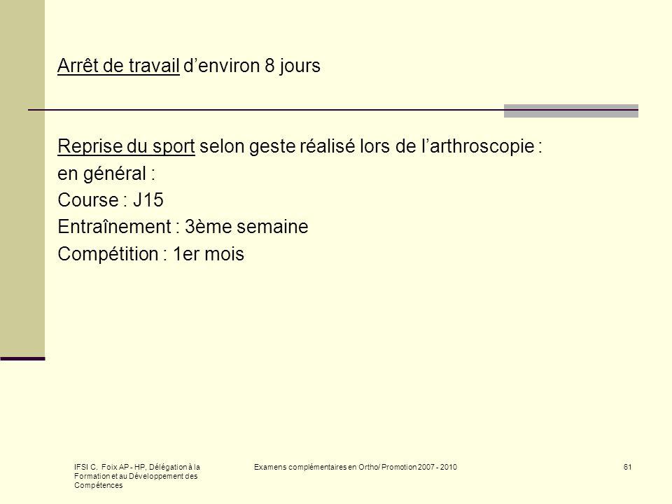 IFSI C. Foix AP - HP, Délégation à la Formation et au Développement des Compétences Examens complémentaires en Ortho/ Promotion 2007 - 201061 Arrêt de