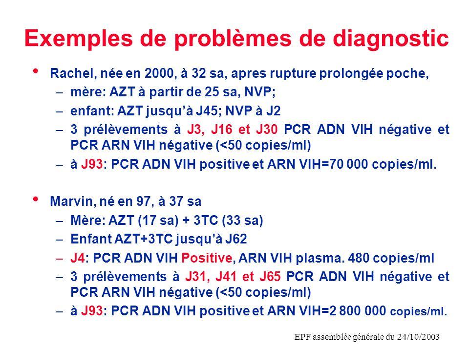 EPF assemblée générale du 24/10/2003 Exemples de problèmes de diagnostic Rachel, née en 2000, à 32 sa, apres rupture prolongée poche, –mère: AZT à par