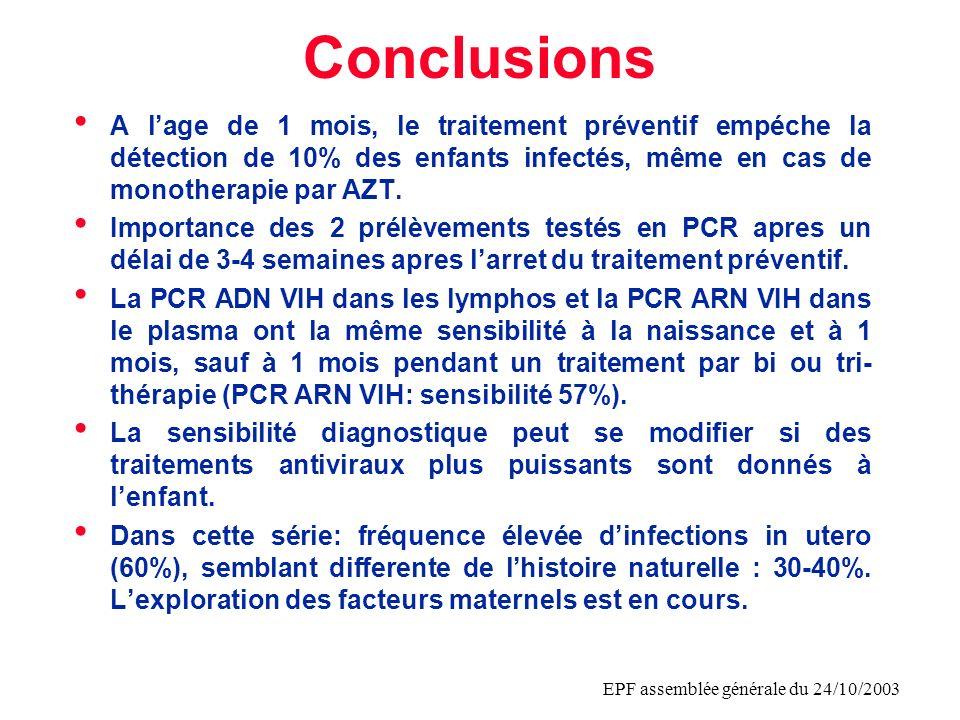 EPF assemblée générale du 24/10/2003 Conclusions A lage de 1 mois, le traitement préventif empéche la détection de 10% des enfants infectés, même en c