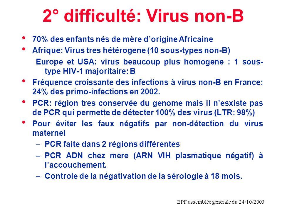 EPF assemblée générale du 24/10/2003 2° difficulté: Virus non-B 70% des enfants nés de mère dorigine Africaine Afrique: Virus tres hétérogene (10 sous