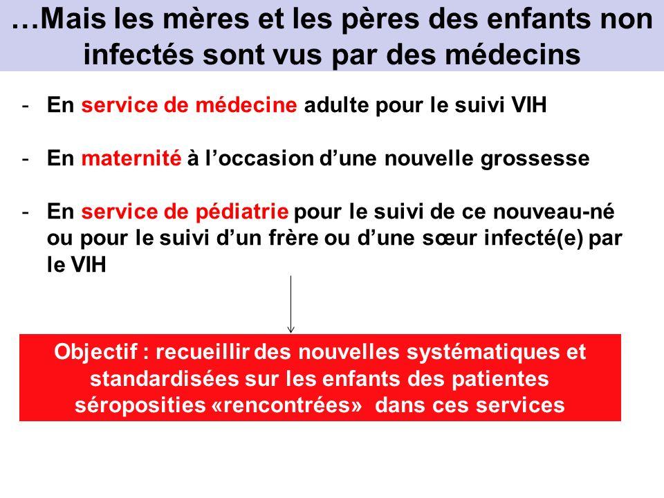 …Mais les mères et les pères des enfants non infectés sont vus par des médecins -En service de médecine adulte pour le suivi VIH -En maternité à loccasion dune nouvelle grossesse -En service de pédiatrie pour le suivi de ce nouveau-né ou pour le suivi dun frère ou dune sœur infecté(e) par le VIH Objectif : recueillir des nouvelles systématiques et standardisées sur les enfants des patientes séroposities «rencontrées» dans ces services
