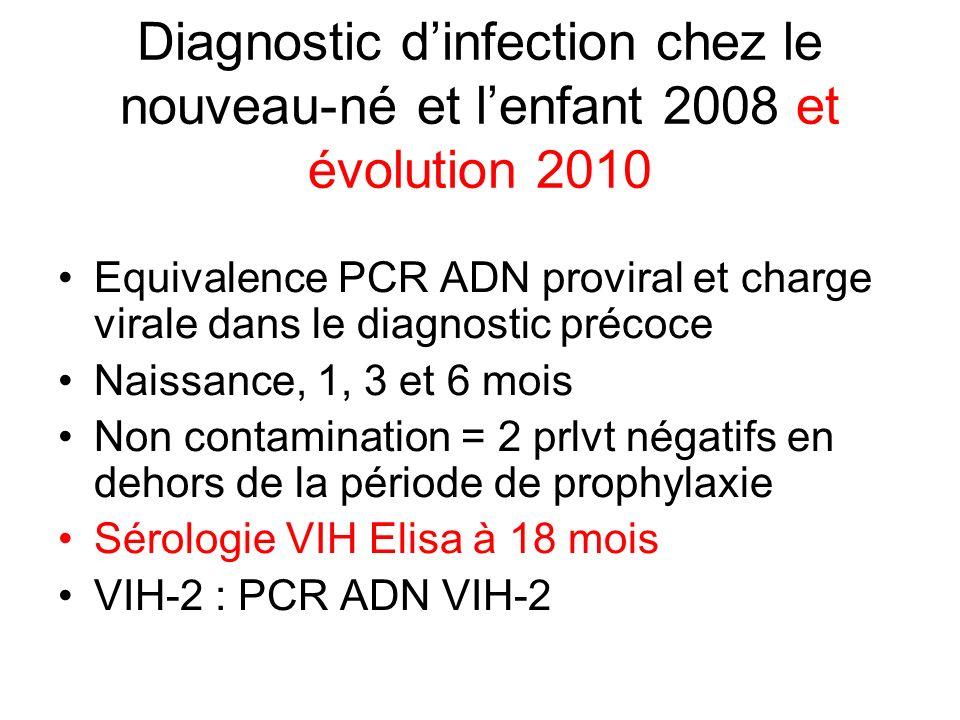 Diagnostic dinfection chez le nouveau-né et lenfant 2008 et évolution 2010 Equivalence PCR ADN proviral et charge virale dans le diagnostic précoce Na