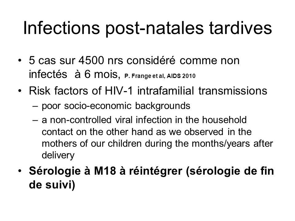 Infections post-natales tardives 5 cas sur 4500 nrs considéré comme non infectés à 6 mois, P. Frange et al, AIDS 2010 Risk factors of HIV-1 intrafamil