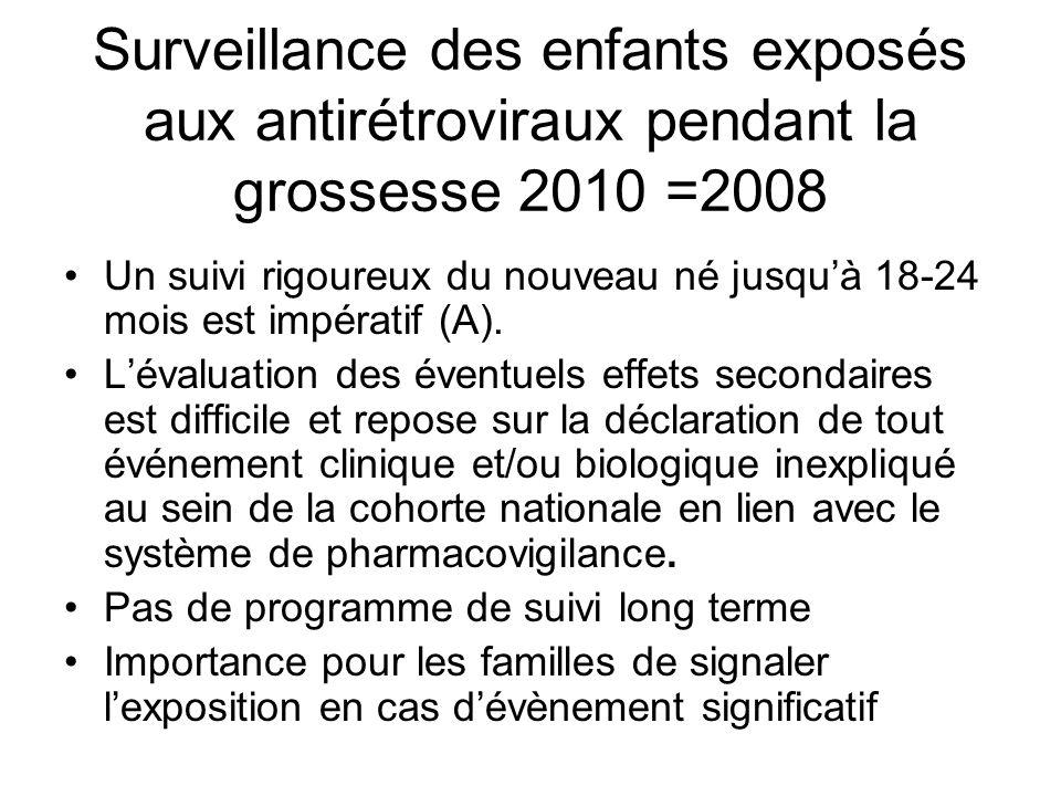 Surveillance des enfants exposés aux antirétroviraux pendant la grossesse 2010 =2008 Un suivi rigoureux du nouveau né jusquà 18-24 mois est impératif