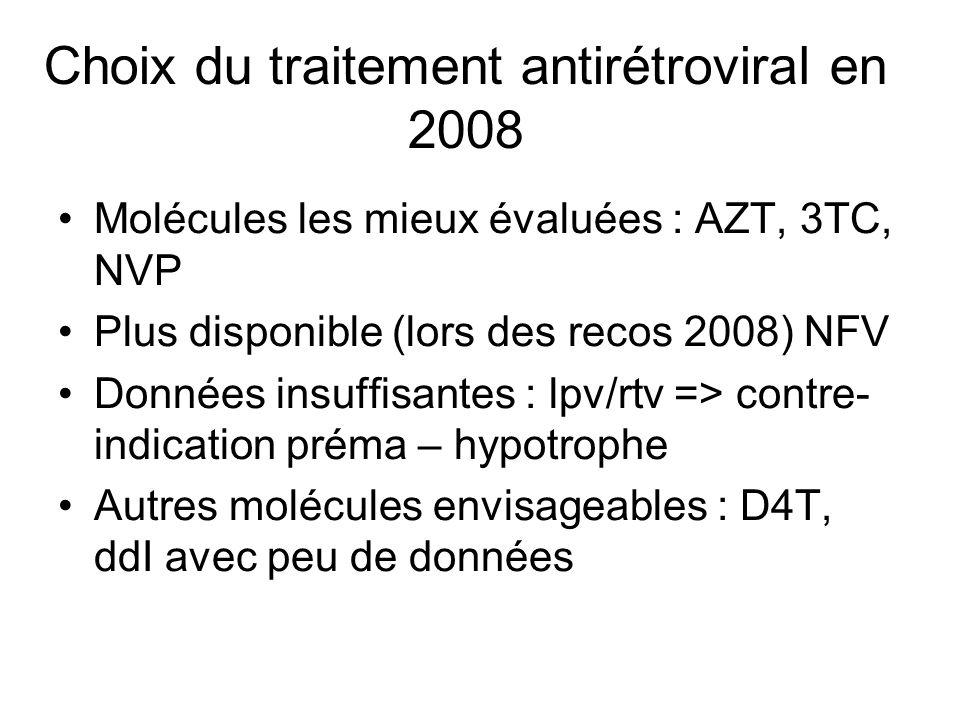 Choix du traitement antirétroviral en 2008 Molécules les mieux évaluées : AZT, 3TC, NVP Plus disponible (lors des recos 2008) NFV Données insuffisante