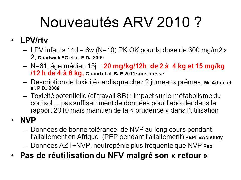 Choix du traitement antirétroviral en 2008 et évolution 2010 (1) 1) Risque de transmission minimal –i.e : NN à terme, CV mère <1000, PTME optimale, accouchement non compliqué Recommandations : –AZT 2 mg/kg x4/j ou 4 mg/kgx2/j (A) pendant 4 semaines (B).