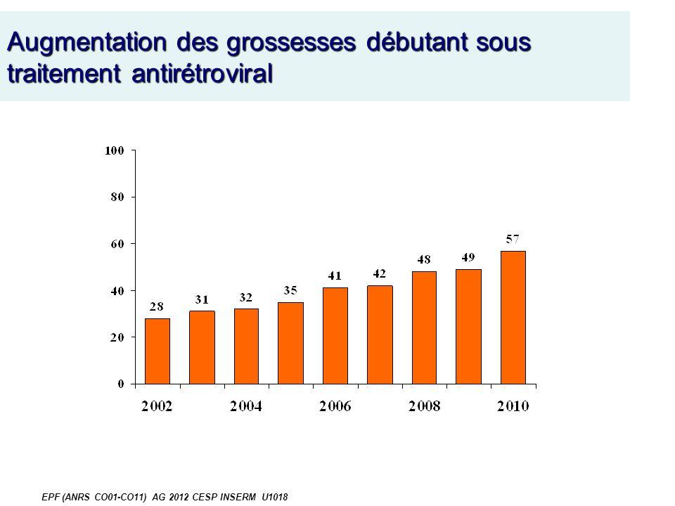 Augmentation des grossesses débutant sous traitement antirétroviral EPF (ANRS CO01-CO11) AG 2012 CESP INSERM U1018
