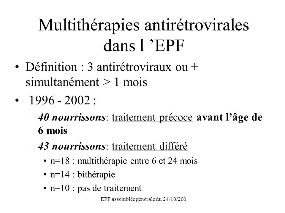 EPF assemblée générale du 24/10/200 Multithérapies antirétrovirales dans l EPF Définition : 3 antirétroviraux ou + simultanément > 1 mois 1996 - 2002 : –40 nourrissons: traitement précoce avant lâge de 6 mois –43 nourrissons: traitement différé n=18 : multithérapie entre 6 et 24 mois n=14 : bithérapie n=10 : pas de traitement