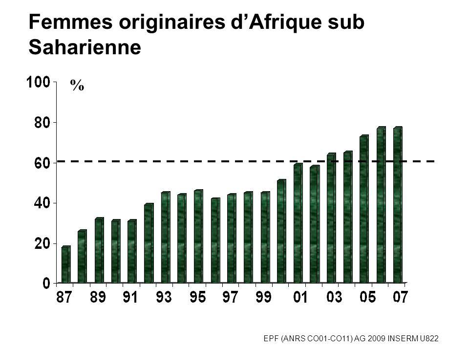 EPF (ANRS CO01-CO11) AG 2009 INSERM U822 Femmes originaires dAfrique sub Saharienne %