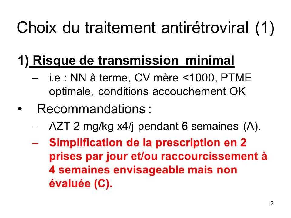 2 Choix du traitement antirétroviral (1) 1) Risque de transmission minimal –i.e : NN à terme, CV mère <1000, PTME optimale, conditions accouchement OK Recommandations : –AZT 2 mg/kg x4/j pendant 6 semaines (A).