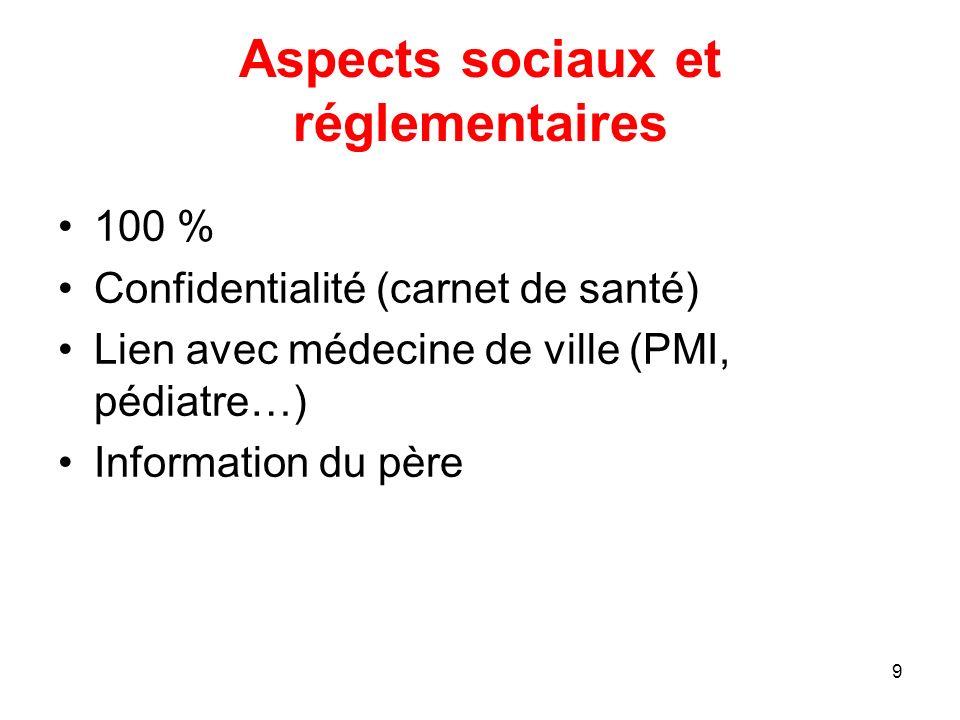 9 Aspects sociaux et réglementaires 100 % Confidentialité (carnet de santé) Lien avec médecine de ville (PMI, pédiatre…) Information du père