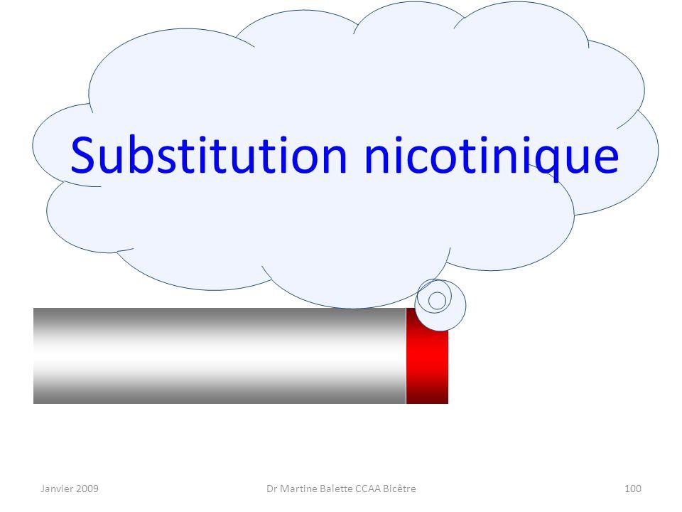 Janvier 2009Dr Martine Balette CCAA Bicêtre100 Substitution nicotinique