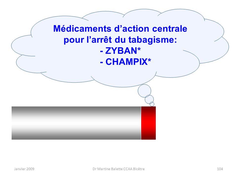 Janvier 2009Dr Martine Balette CCAA Bicêtre104 Médicaments daction centrale pour larrêt du tabagisme: - ZYBAN* - CHAMPIX*