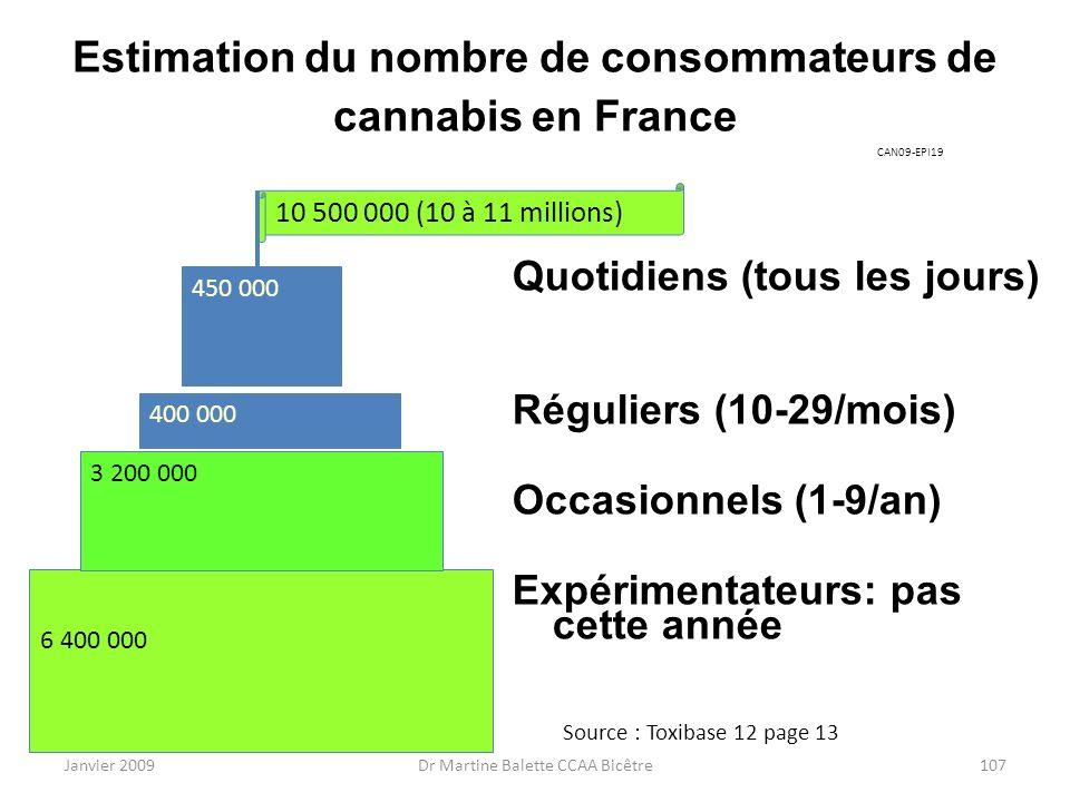 Janvier 2009Dr Martine Balette CCAA Bicêtre107 Estimation du nombre de consommateurs de cannabis en France Quotidiens (tous les jours) Réguliers (10-2