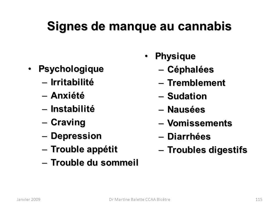 Janvier 2009Dr Martine Balette CCAA Bicêtre115 Signes de manque au cannabis PsychologiquePsychologique –Irritabilité –Anxiété –Instabilité –Craving –D