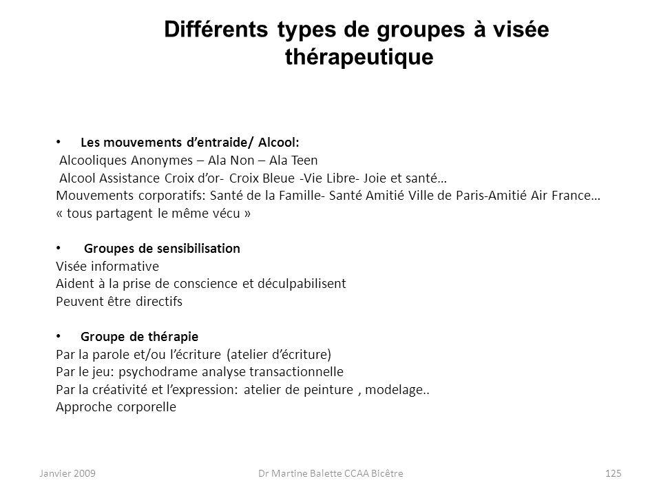 Janvier 2009Dr Martine Balette CCAA Bicêtre125 Différents types de groupes à visée thérapeutique Les mouvements dentraide/ Alcool: Alcooliques Anonyme