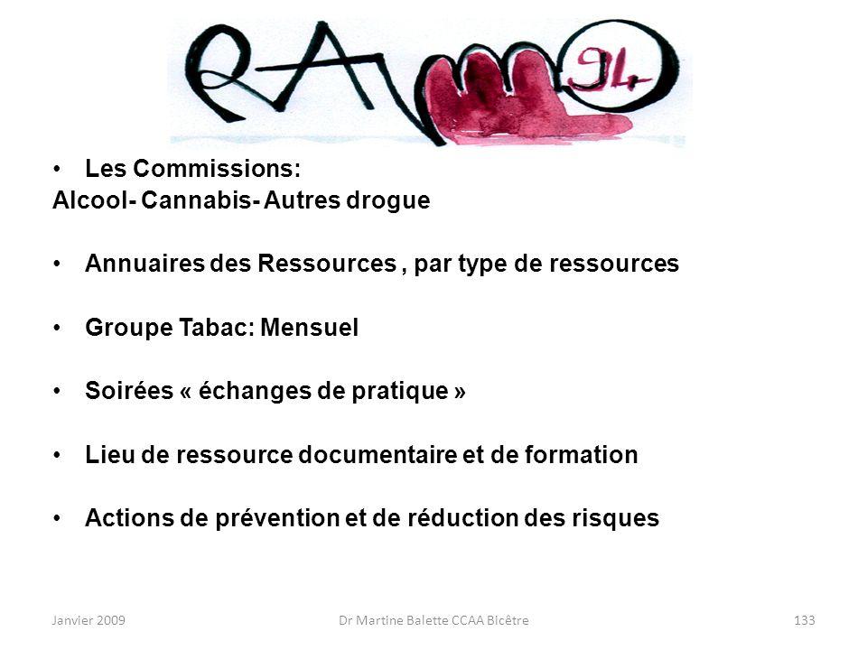 Janvier 2009Dr Martine Balette CCAA Bicêtre133 Les Commissions: Alcool- Cannabis- Autres drogue Annuaires des Ressources, par type de ressources Group
