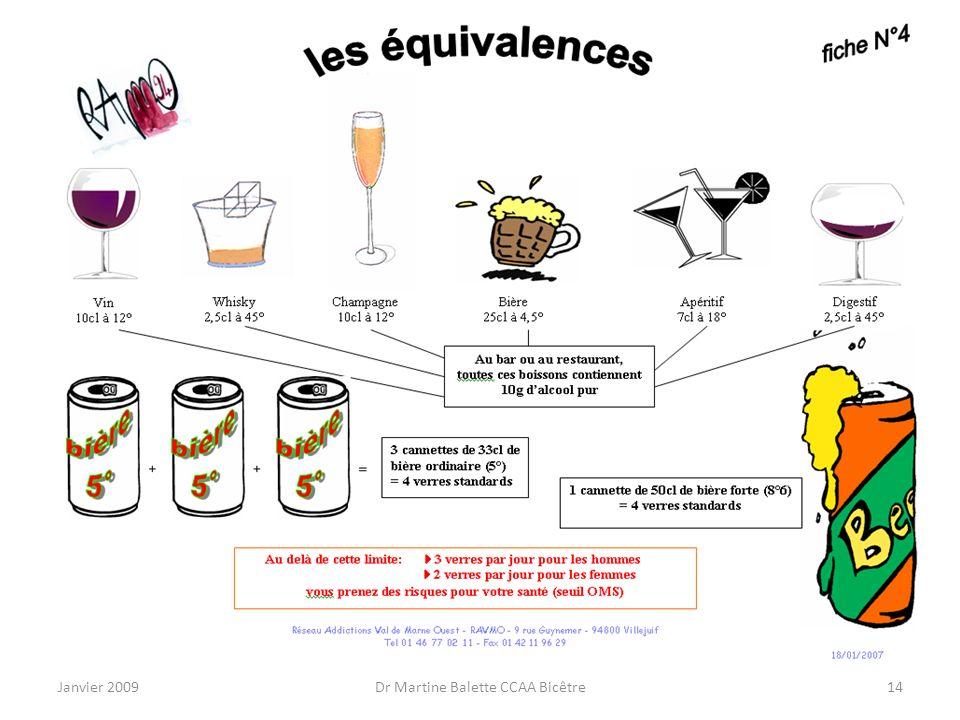 Janvier 2009Dr Martine Balette CCAA Bicêtre14 Il faut 1h30à 2 heures pour un retour à une alcoolèmie 0 Il faut 1h30 à 2h pour un retour à une alcoolém